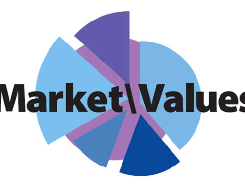 Market value and replacement cost, Not the same thing!